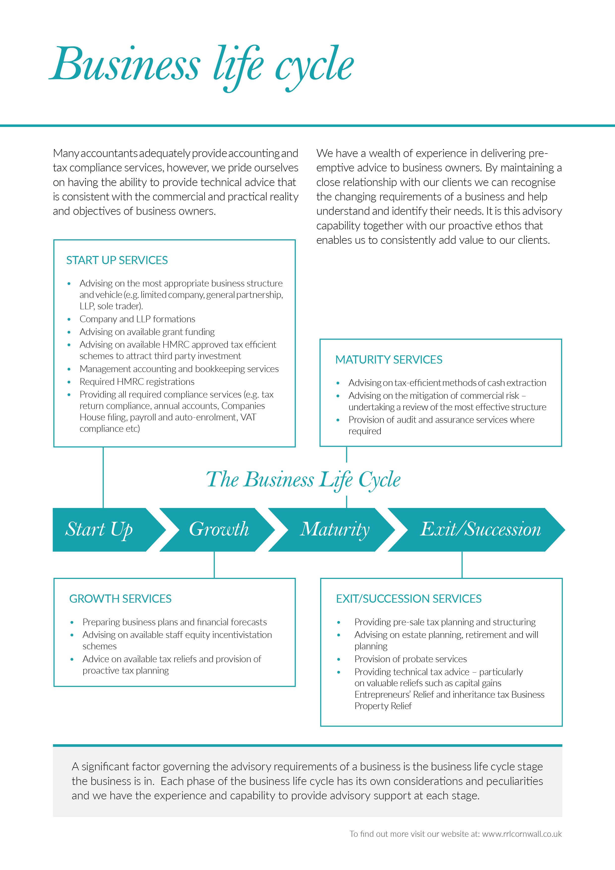 9605 Robinson Reed Layton Brochure OPTION2 _Infographic   RRL